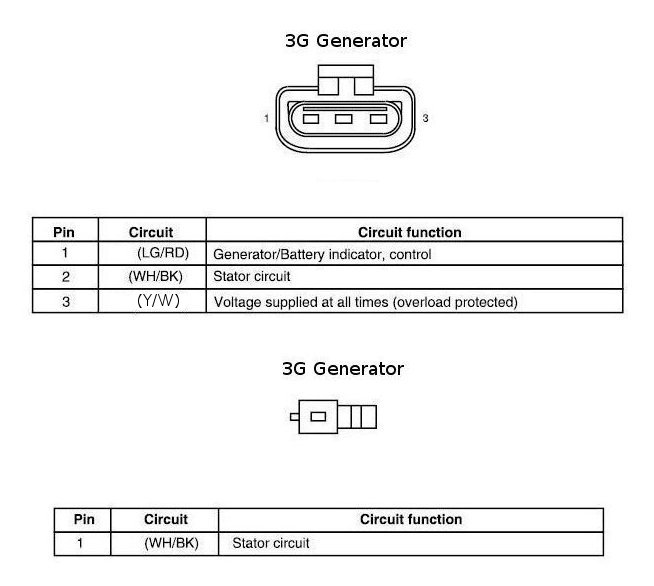 4g alternator wiring diagram 6g alternator wiring diagram