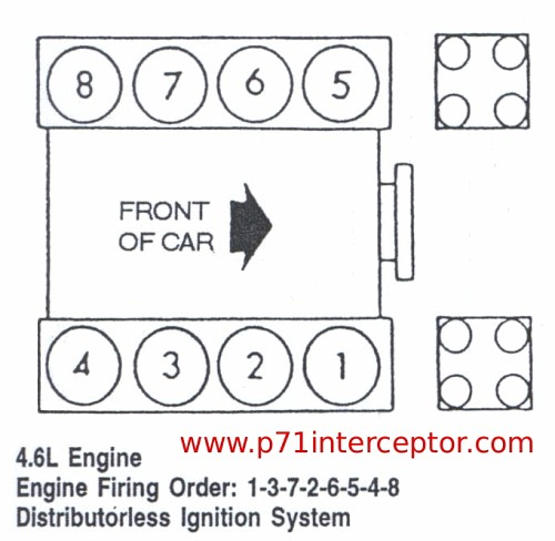 ford crown victoria 4.6l firing order 95 crown victoria spark plug wire diagram chevy silverado spark plug wire diagram