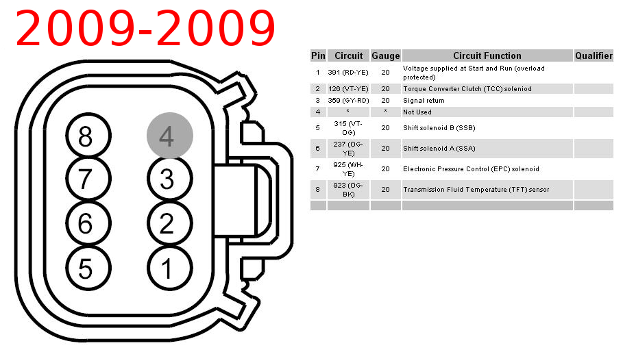 2006 malibu body control module location