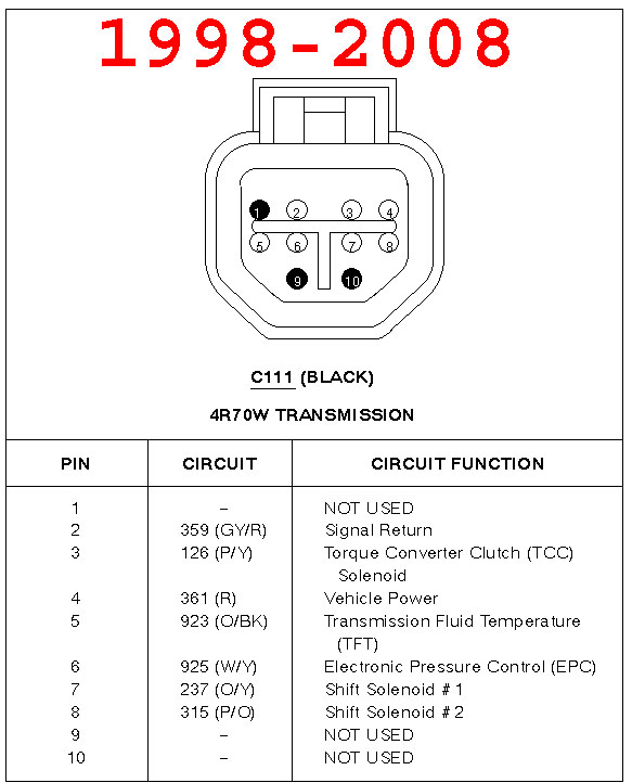 1998 f150 4x4 fuse diagram 1998 wiring diagrams