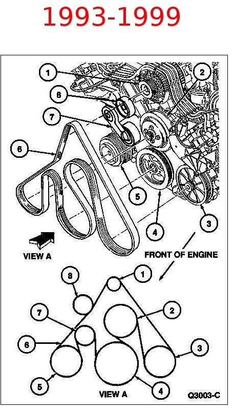 1998 ford crown victoria water pump replacement 1995 crown victoria engine diagram 2001 crown victoria engine diagram #13